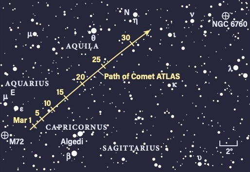 Star chart showing path of Comet C/2020 R4 (ATLAS)