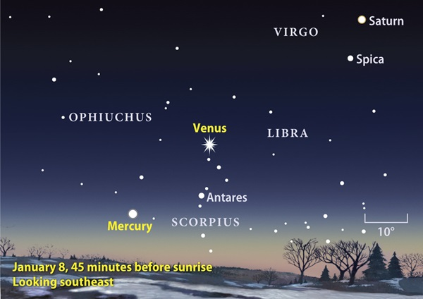 Mercury_and_Venus_finder_ch